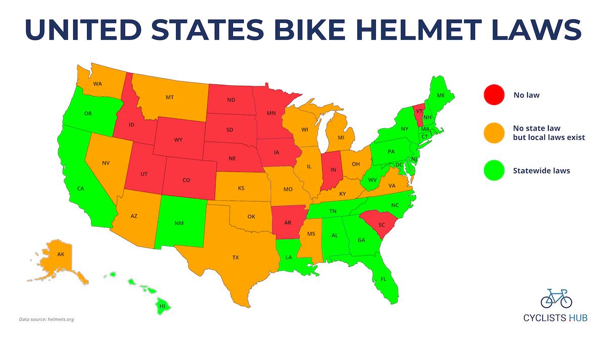 United States Bike helmets laws