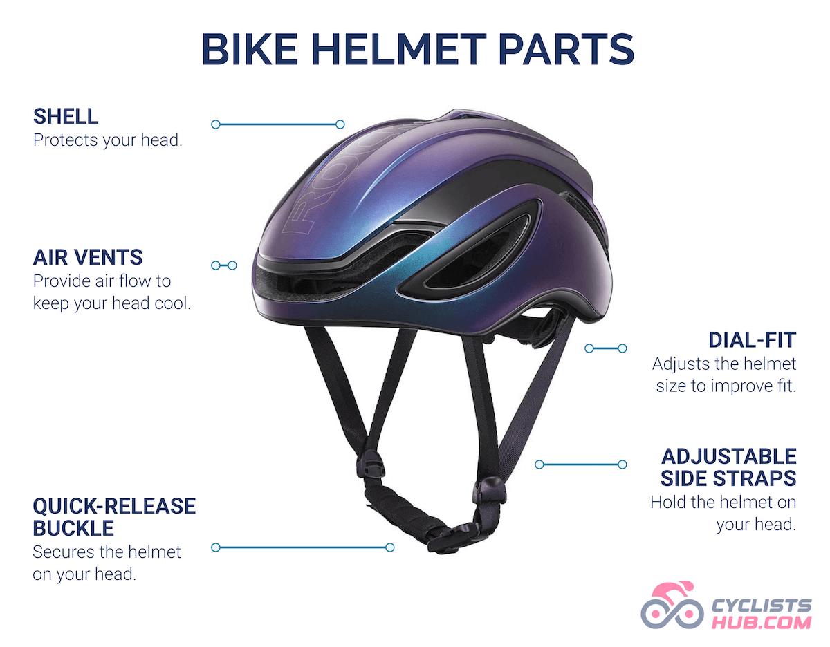bike helmet parts