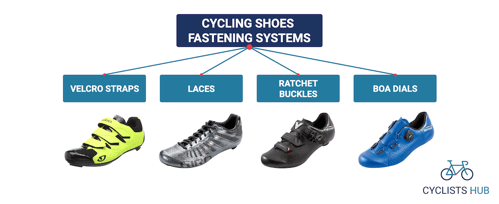 cycling shoes fastening systems