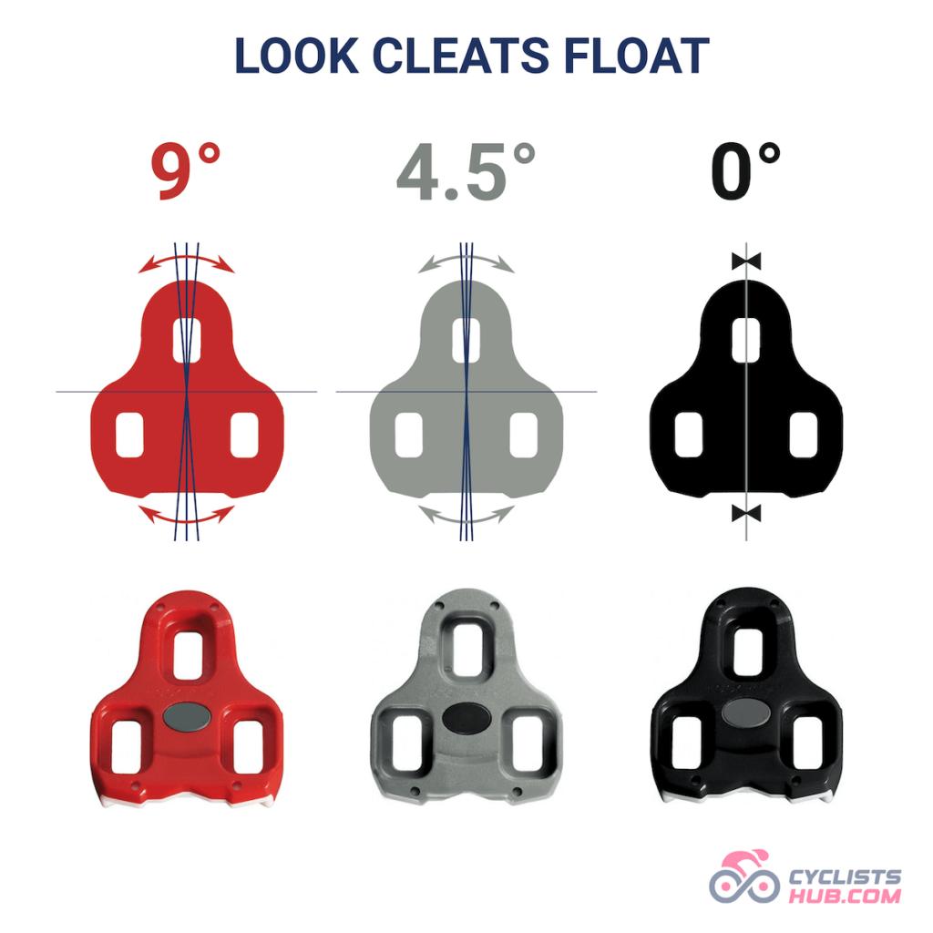 Look cleats float 9°, 4.5°, 0°