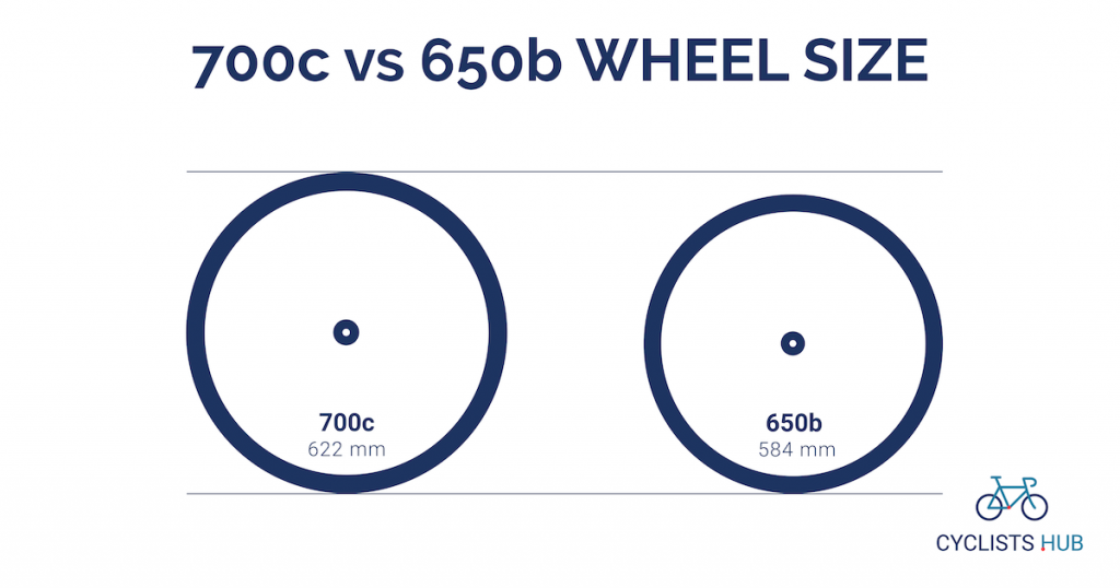 700c vs 650b wheel size