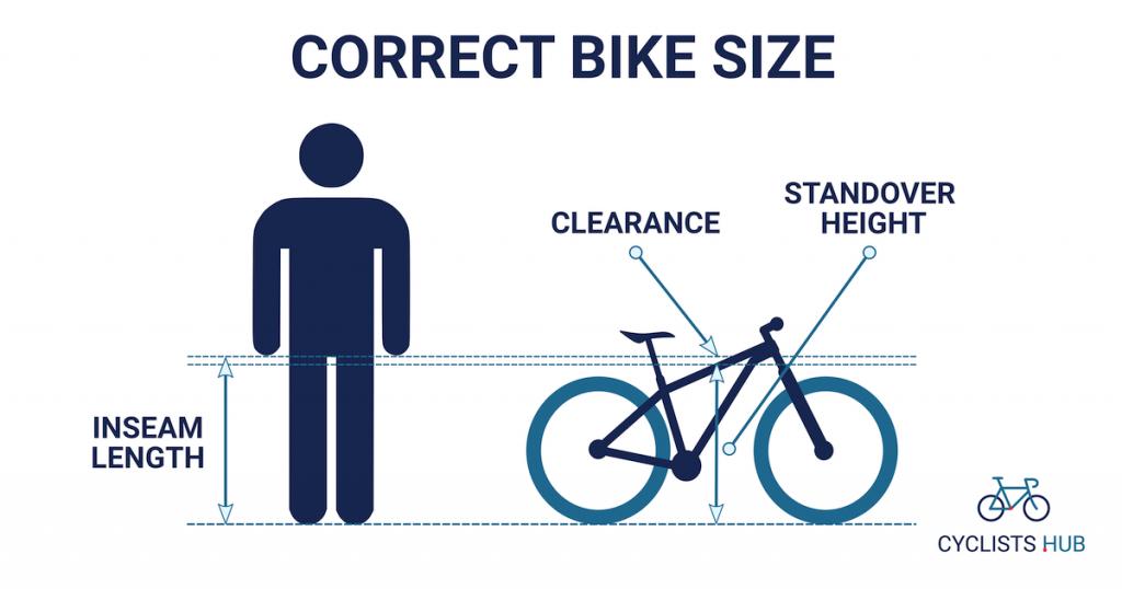 correct bike size