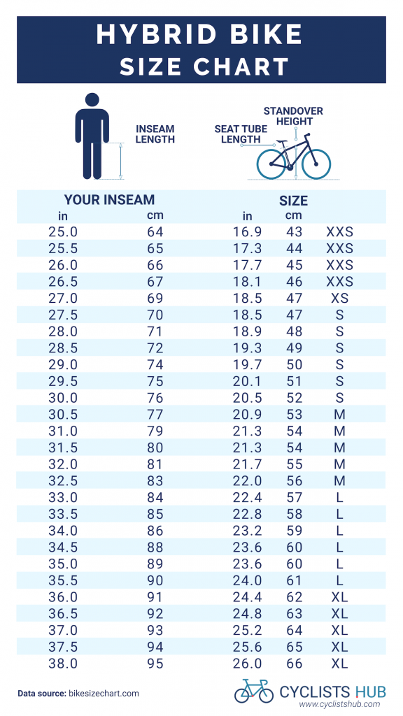 Hybrid bike size chart