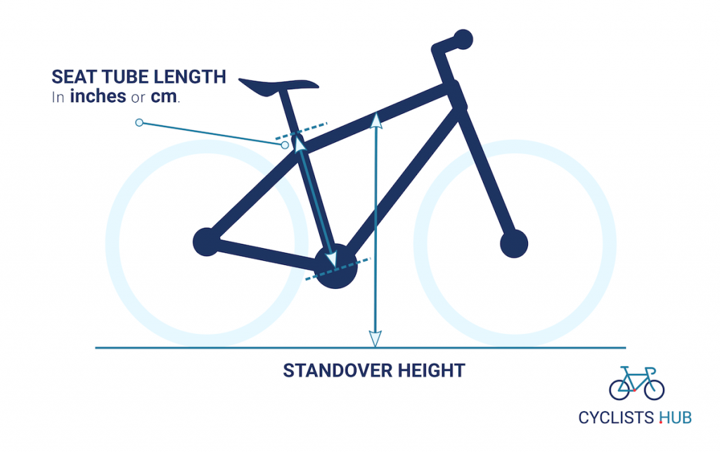 bike size - seat tube length and standover height