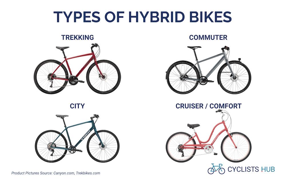 types of hybrid bikes