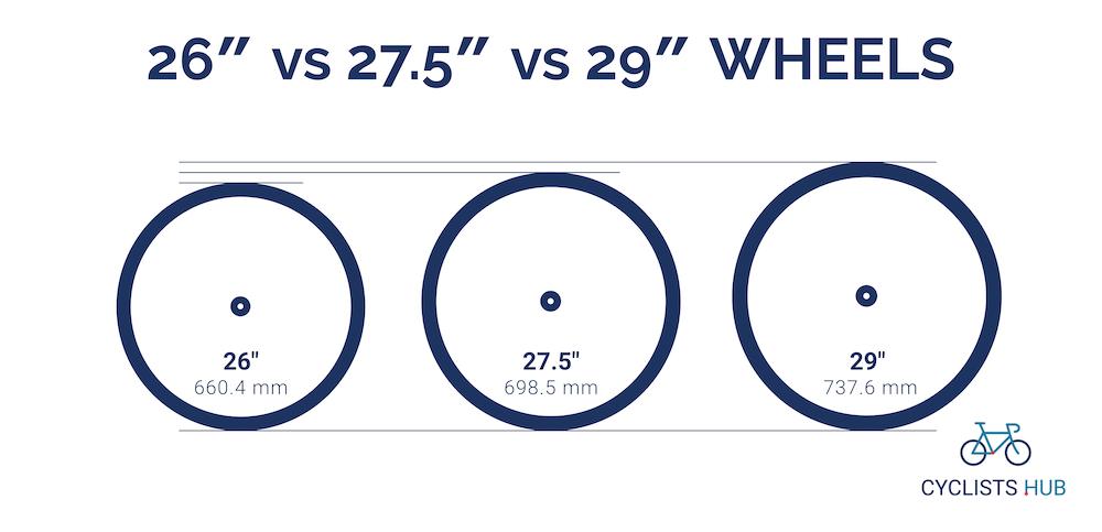"""26"""" vs 27.5"""" vs 29"""" wheels"""