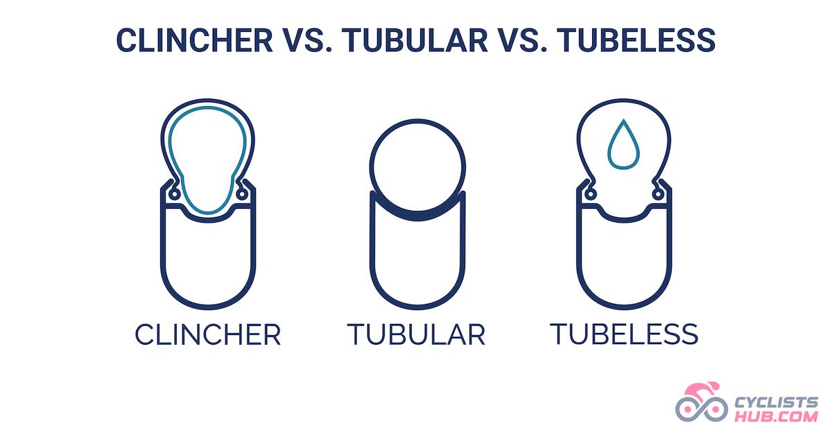 clincher tubular tubeless