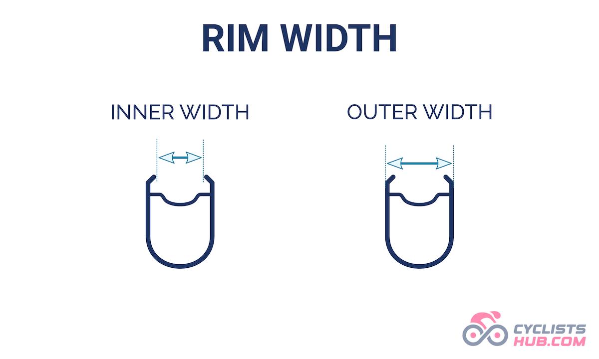 Rim inner &outer width