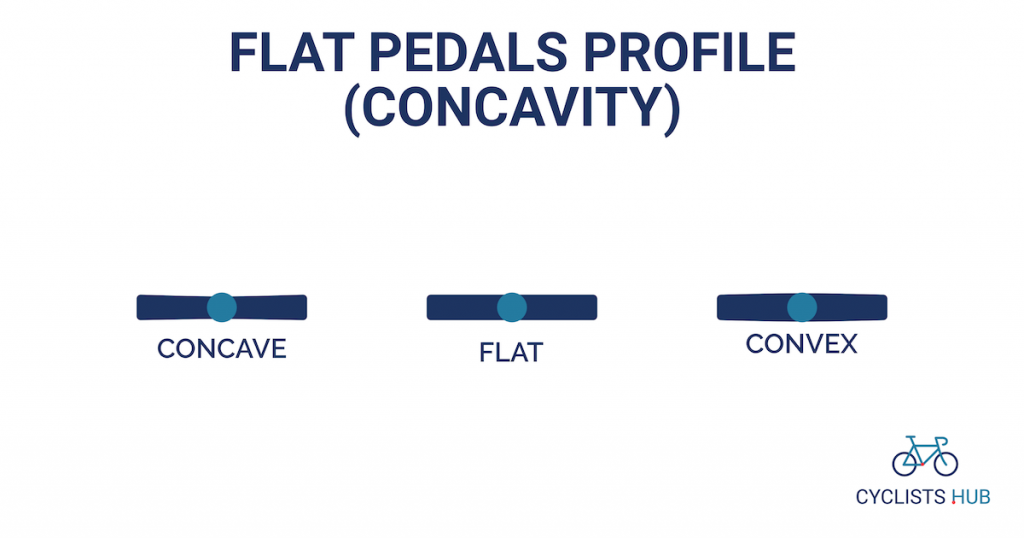 flat pedals profile