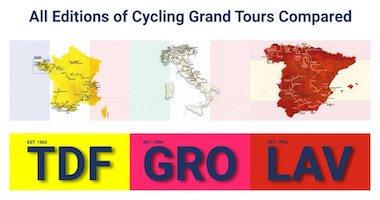 Cycling Grand Tour Statistics