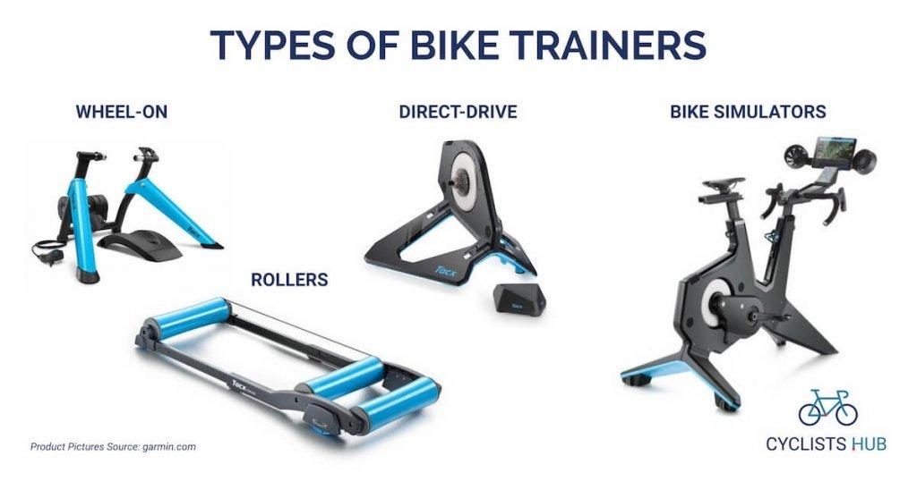 types of bike trainers (wheel-on, direct-drive, bike simulators, rollers)