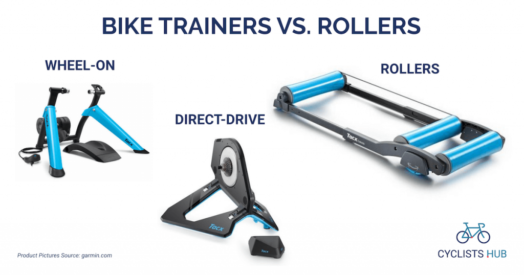 Wheel-on and direct-drive bike trainers vs. Rollers