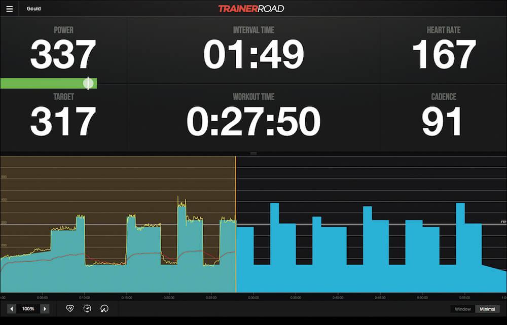 TrainerRoad App Design