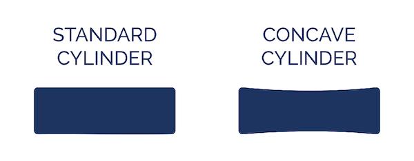 Standard vs. concave cylinder
