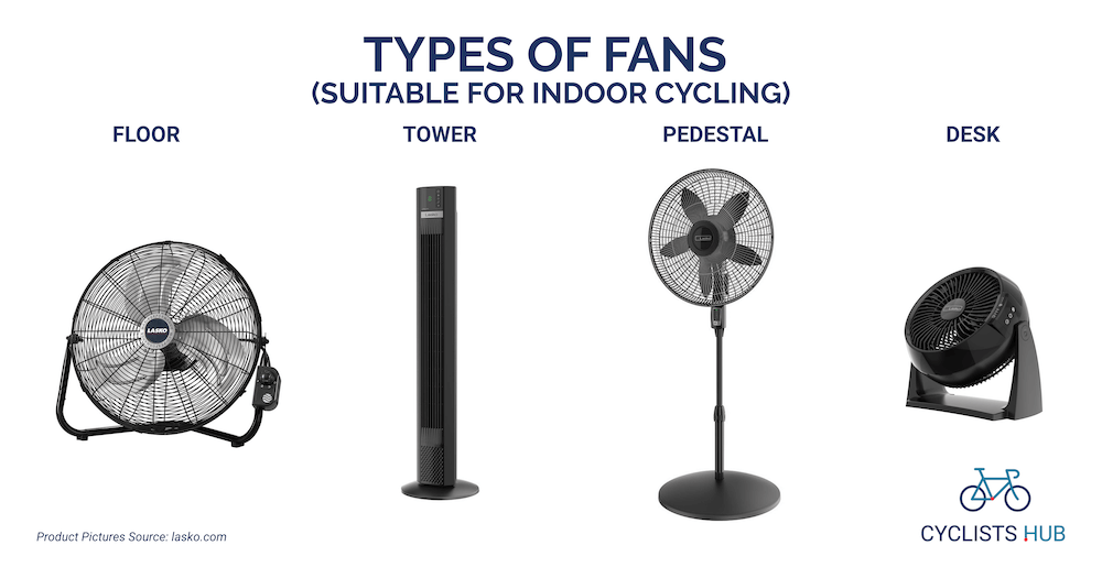 types of fans for indoor cycling | product picture source: Lasko
