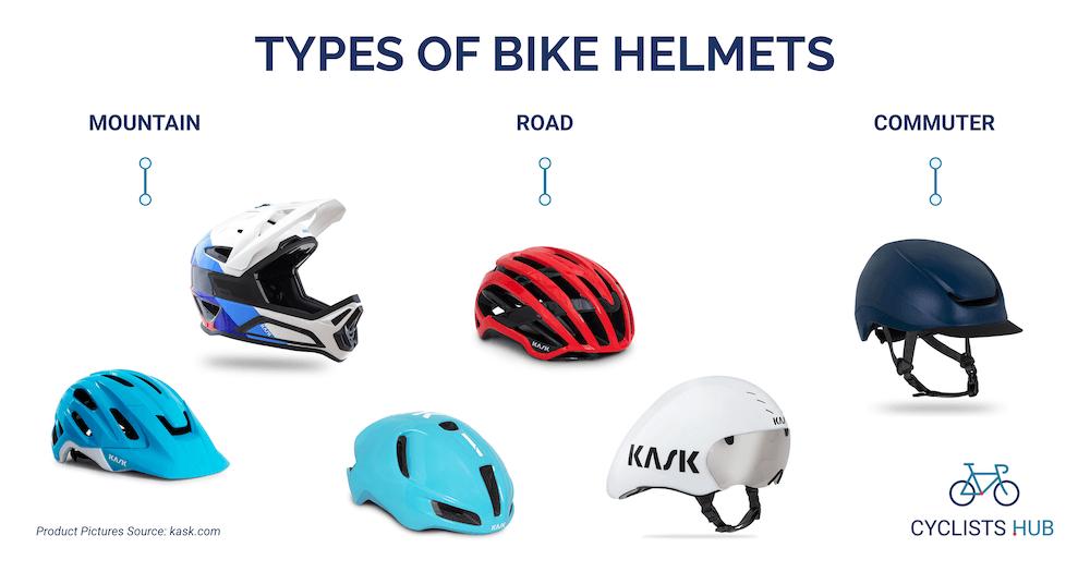 Types of bike helmets (mountain, road, commuter)