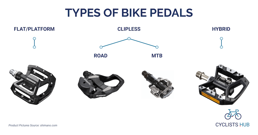 Types of bike pedals (platform/flat, clipless - road and MTB, hybrid)